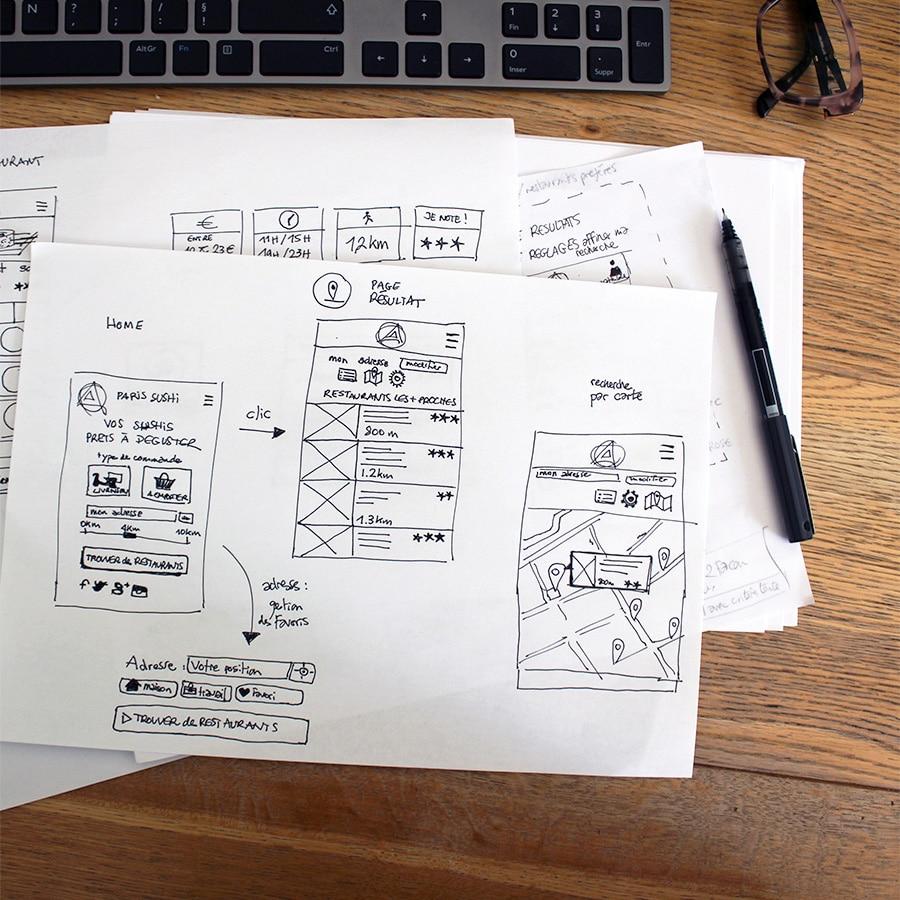 UX Design - sénario utilisateur application mobile